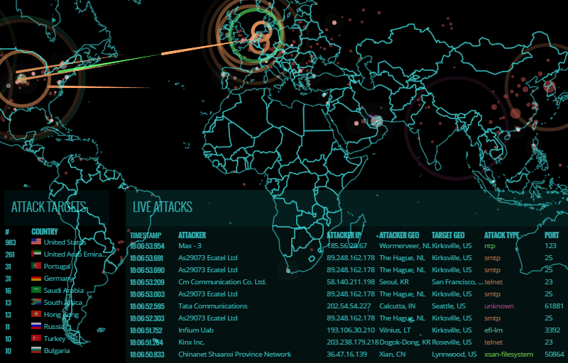 mapa internet rata 1